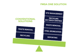 FMSA One Solution Scale Grpahic